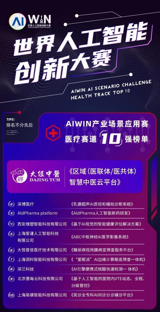 """大经中医荣膺""""2020世界人工智能创新大赛""""医疗赛道年度10强大奖"""